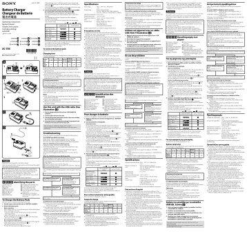 Sony BC-TRX - BC-TRX Mode d'emploi Polonais