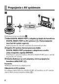 Sony TDM-NW10 - TDM-NW10 Consignes d'utilisation Slovaque - Page 6