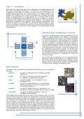 Αυτοματισμού Πρωτοποριακές Λύσεις - inos.gr - Page 3