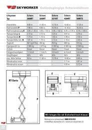 23 10 – 27 m AH Dieselbetrieb - WS-Skyworker