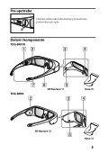 Sony TDG-BR100 - TDG-BR100 Mode d'emploi Serbe - Page 5