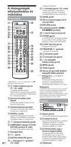 Sony RM-VL1400T - RM-VL1400T Consignes d'utilisation Hongrois - Page 6