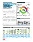 Dice Tech Salary Survey - Page 3