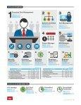 Dice Tech Salary Survey - Page 7