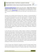 Spandex Market - Page 2