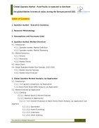 Spandex Market - Page 7