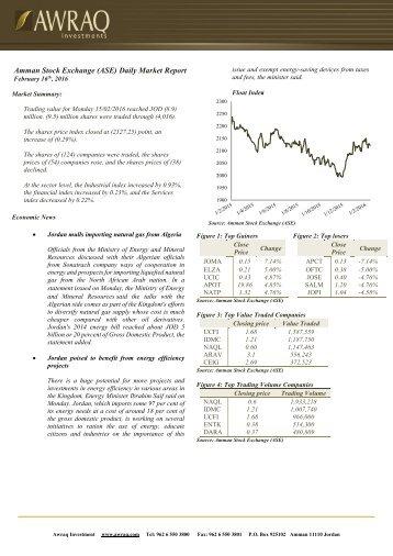 Amman Stock Exchange (ASE) Daily Market Report