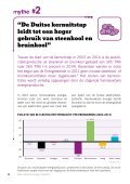 9%20mythes-over-Duitse-Energiewende-weerlegd - Page 6