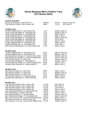 2012 Men's Outdoor Season Bests - Illinois Wesleyan University