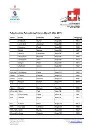 Teilnehmerliste Patrouillenlauf Herren (Stand 1. März 2011)