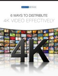 4K VIDEO EFFECTIVELY