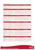 Race Guide - Page 7