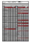 Bestellung Ovator 26102012 - Muskator-Werke GmbH - Page 2