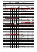 Bestellung Ovator 26102012 - Muskator-Werke GmbH - Page 3