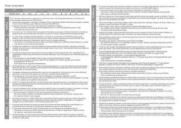 Samsung PS-50C67HD (PS50C67HDX/XEC ) - Guide relatif à la consommation électrique 0.17 MB, pdf, Anglais