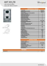Whirlpool Piano Cottura in acciaio da 30 cm, Linea Domino Acciaio AKT 301/IX - Scheda Tecnica_Italiano