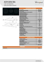 Whirlpool Piano cottura a induzione da 60 cm in vetroceramica nero ACM 809/BA - Scheda Tecnica_Italiano