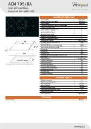 Whirlpool Piano cottura a induzione, 90cm, Nero ACM 795/BA - Scheda Tecnica_Italiano