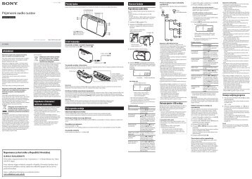 Sony ZS-PE40CP - ZS-PE40CP Mode d'emploi Croate