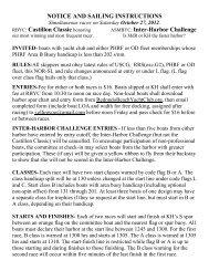Inter-Harbor Challenge - Redondo Beach Yacht Club