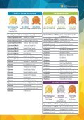 National Ice Cream Competition Results 2016 - Page 3