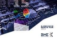 Evolución del mercado en 2015
