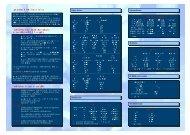 MPW Flyer (PDF 1.2 MB) - IHP Microelectronics