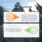 Social Video Learning - Page 6