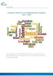 The Future of Chemical Intermediates Market!!!