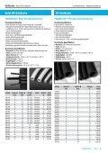 RCT Reichelt Chemietechnik GmbH + Co. - Alle Kataloge - Seite 6