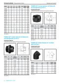 RCT Reichelt Chemietechnik GmbH + Co. - Thomafluid IV - Seite 6