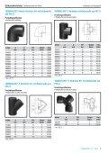 RCT Reichelt Chemietechnik GmbH + Co. - Thomafluid IV - Seite 7