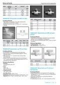 RCT Reichelt Chemietechnik GmbH + Co. - Thomafluid V - Seite 7