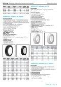 RCT Reichelt Chemietechnik GmbH + Co. - Thomaplast II - Seite 7