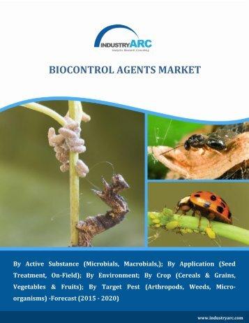 BioControl Agents Market