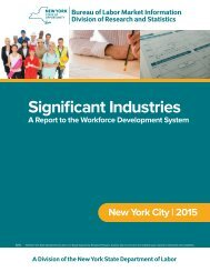 Significant Industries