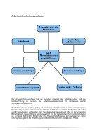 Arbeitssicherheit in der FLEXIM GmbH - Seite 4