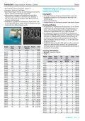 RCT Reichelt Chemietechnik GmbH + Co. - Thomapor - Seite 6
