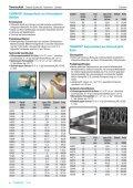 RCT Reichelt Chemietechnik GmbH + Co. - Thomapor - Seite 7