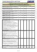 Katastrophenschutzanhänger Ausführung Betreuung - Seite 3