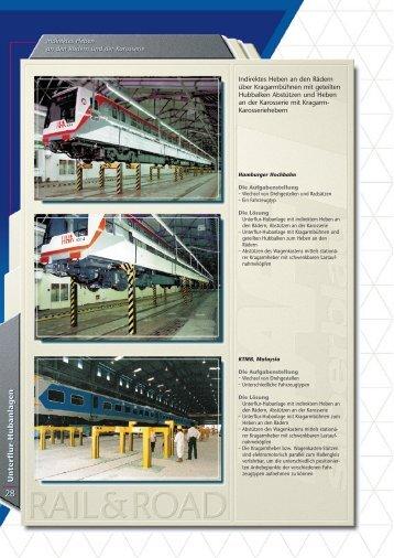 Page 1 Page 2 Indirektes Heben an den Rädern über ...