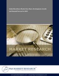Global Biorefinery Market