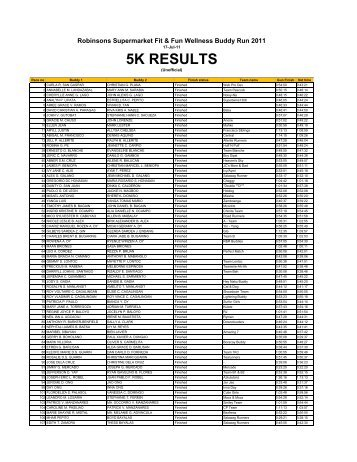 5K RESULTS - eXtribe