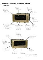 Accuphase_P-7100_Service Manual - Page 2