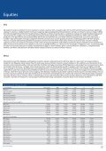 Markets Outlook - Page 3