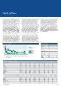 Markets Outlook - Page 4
