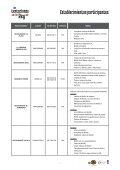 Establecimientos participantes - Page 6