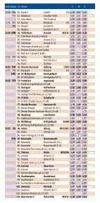 EUROPÆISKE KLASSIKERE - Page 3