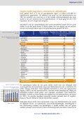 3819_Sprekende-Cijfers-Bedrijfsruimtemarkten-totaal - Page 5