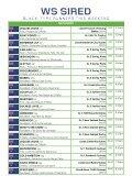 NZ DERBY - Page 2